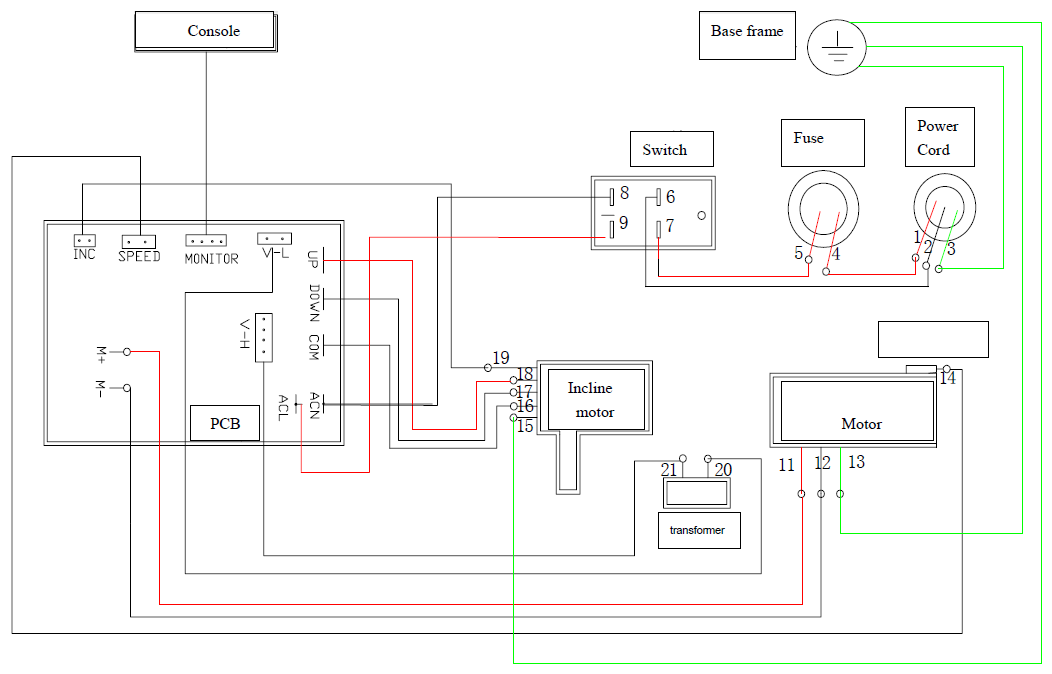 [SCHEMATICS_4PO]  wiring-diagram-smooth0001 | Treadmill Wiring Diagram |  | Treadmill Doctor